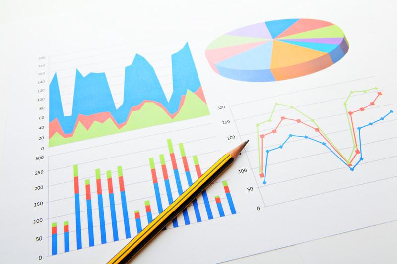 Paid SEO Analysis Tools